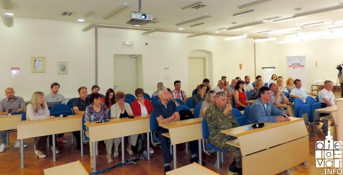 Grad Bjelovar - Četrdest bjelovarskih udruga dobilo jednokratnu financijsku potporu