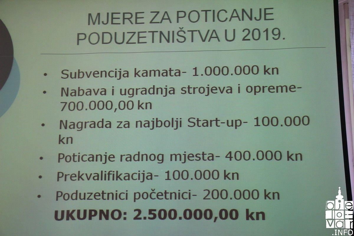 2018_grad_poduzetniic2018_47