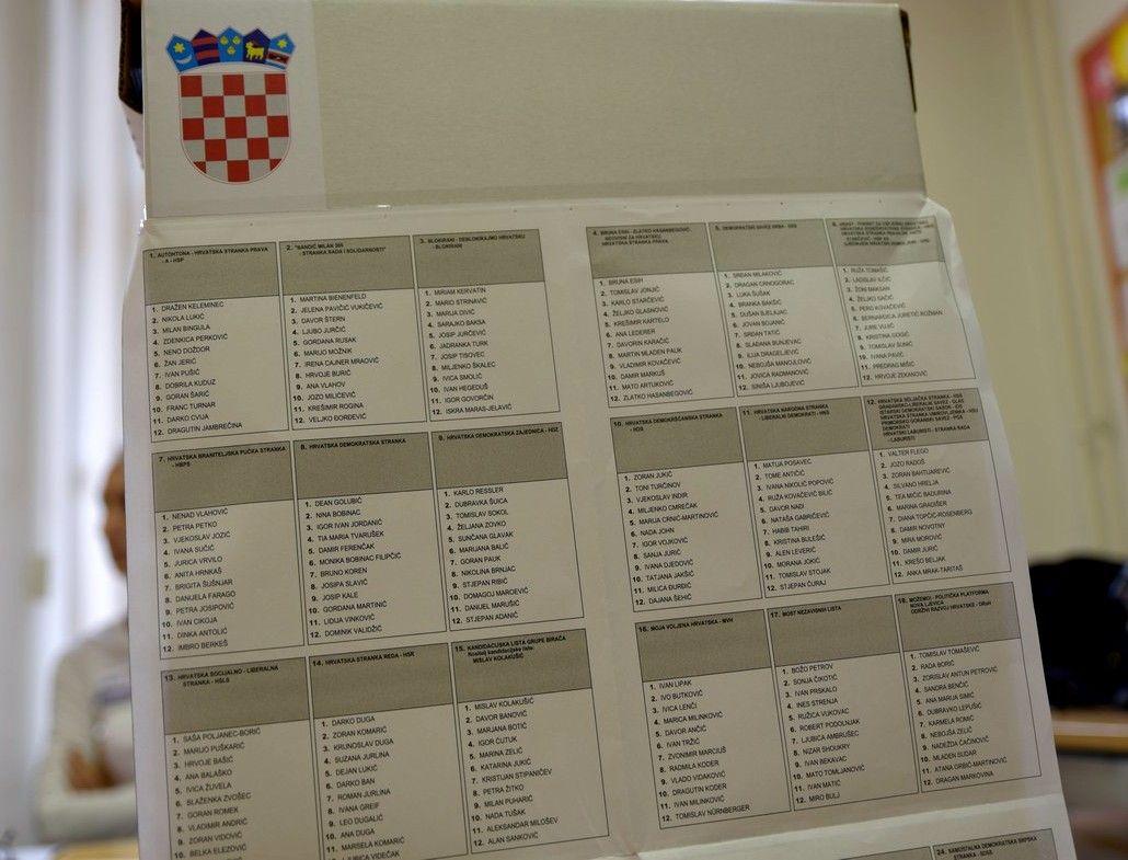 EU izbori: Rezultati DIP-a objavljeni u ponoć
