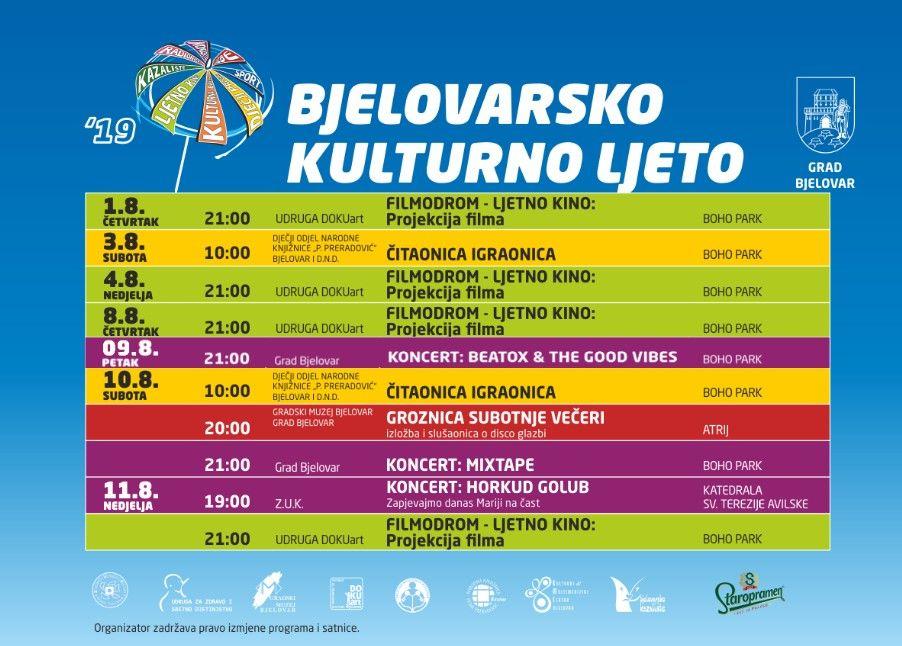 Bjelovarsko kulturno ljeto 2019 - Program za KOLOVOZ