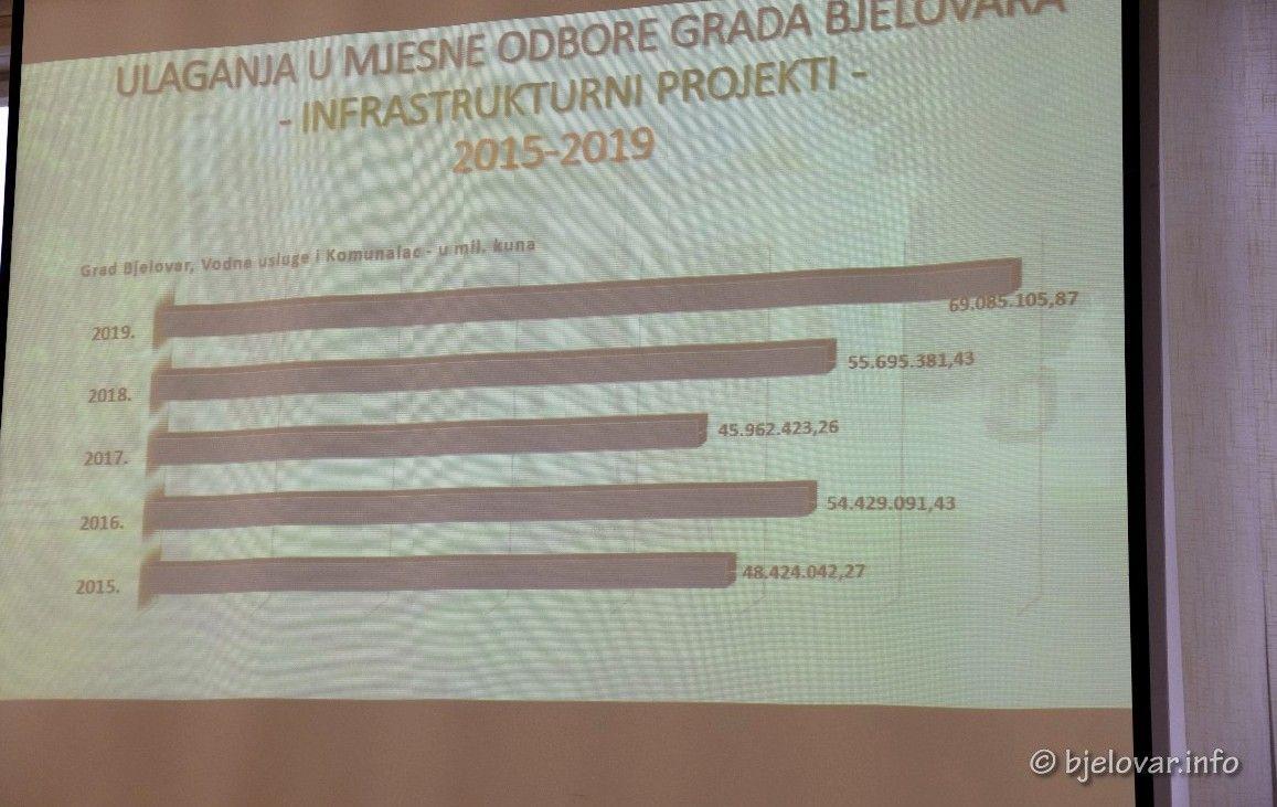 2020_2_5_grad_bjelovar_mjere_11