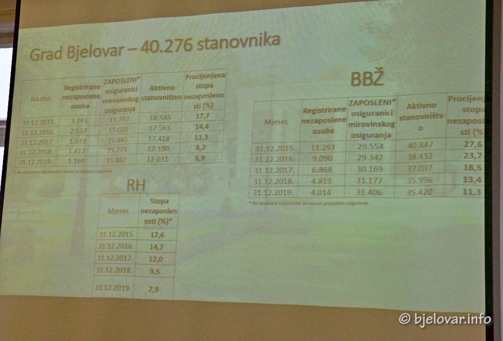 2020_2_5_grad_bjelovar_mjere_9
