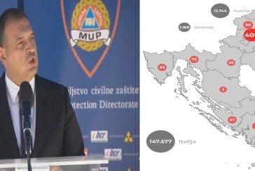 Ministar Beroš: Nema opuštanja, iako je blagdan – specifičnog rješenja nemamo – ljubav možemo slati pozivima i porukama!