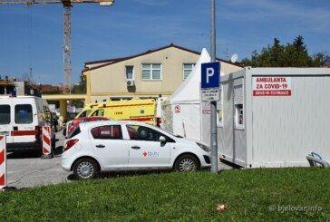 Jedna novooboljela osoba u Bjelovarsko-bilogorskoj županiji – U samoizolaciji 301 osoba