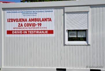 Raste broj novooboljelih u našoj županiji – Danas 49 novih slučajeva zaraze koronavirusom
