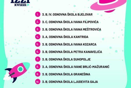 četvrta osnovna škola bjelovar (1)