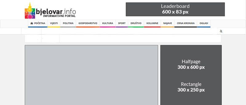 Online oglašavanje www.bjelovar.info