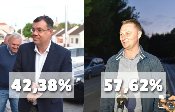 Izbori u Bjelovarsko-bilogorskoj županiji 2021