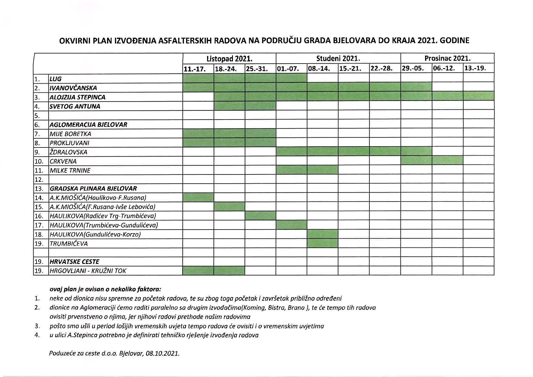 Bjelovar plan 2021 page 001 rotated
